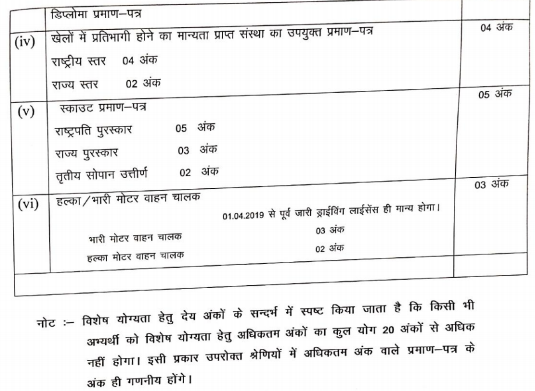 Rajasthan Home Guard Physical Test Date 2020